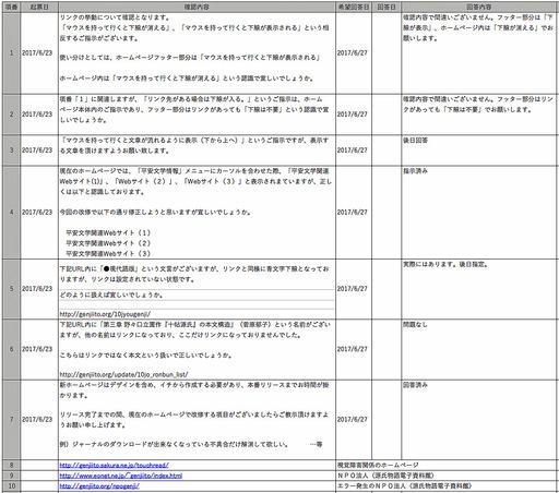 180415_kaitou.jpg