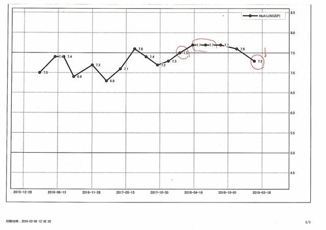 190208_graf.jpg