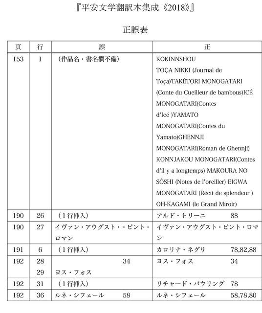 190307_『平安文学翻訳本集成《2018》』正誤表.jpg