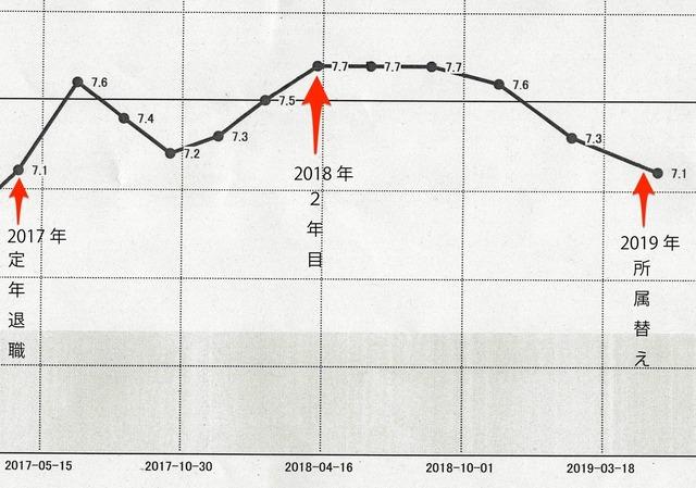 190520_graf.jpg