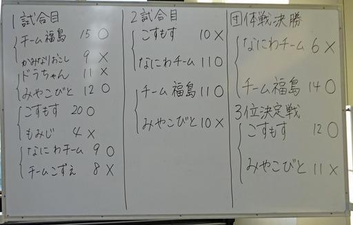 191103_yuusyou.jpg