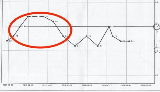 200824_graph.jpg