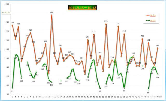 111012_graph2