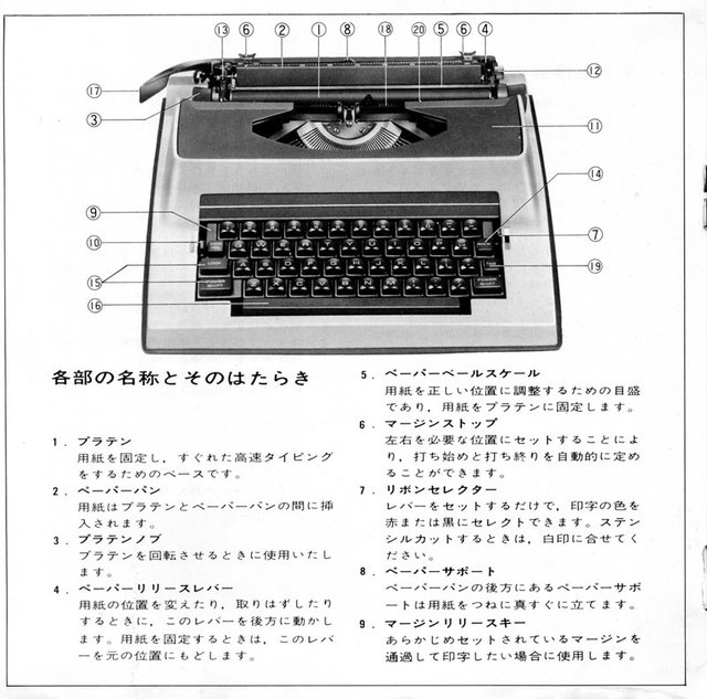 120502_typewriter1
