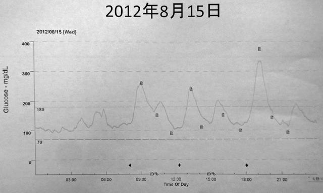 120820_graph1