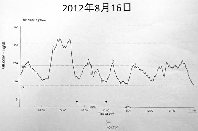 120820_graph2