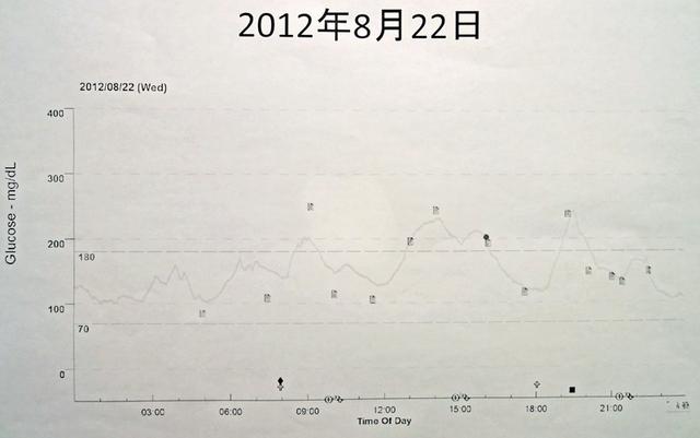 120823_graph3