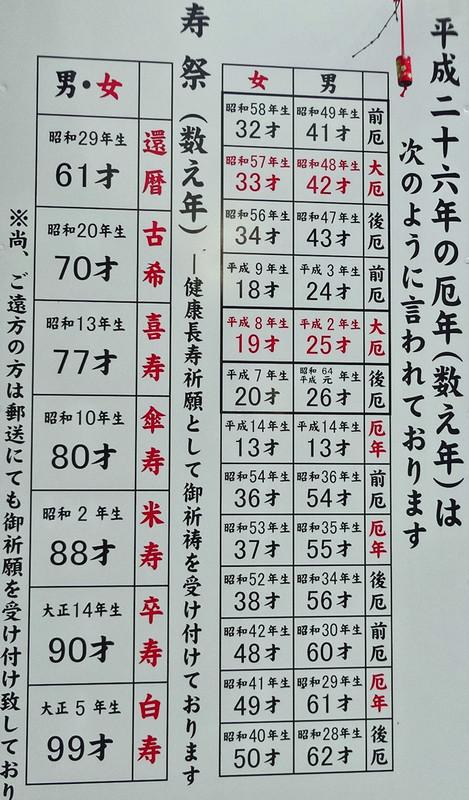 140102_yaku