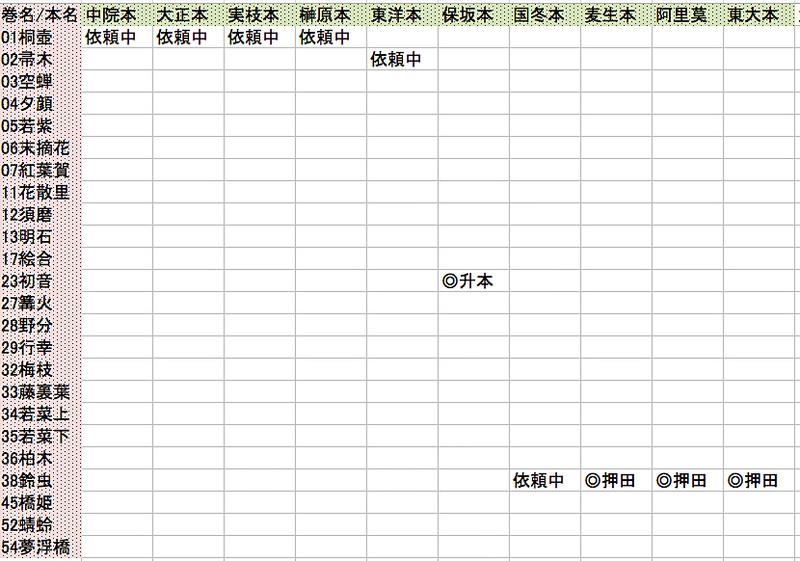 160315_honji2