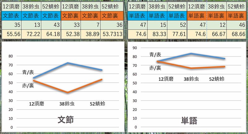 160509_graf