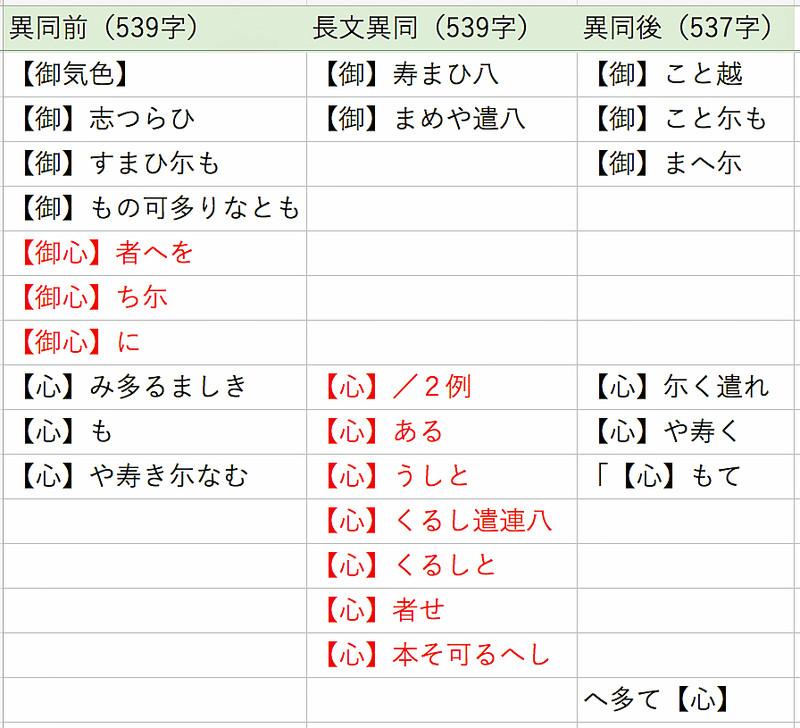 160720_onkokoro