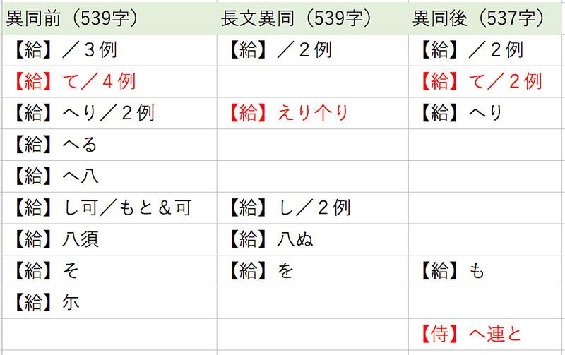 160721_tamafu