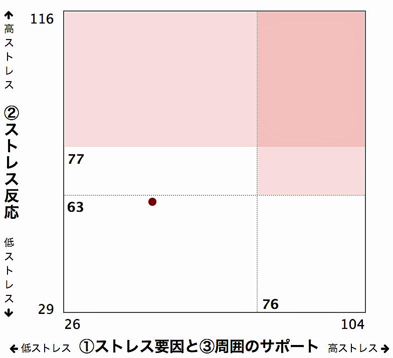 161028_stress1