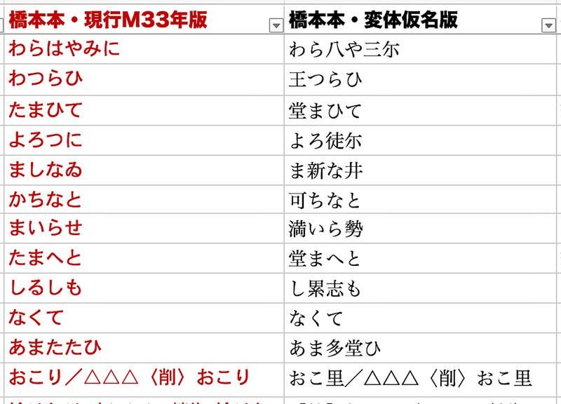 170107_honji